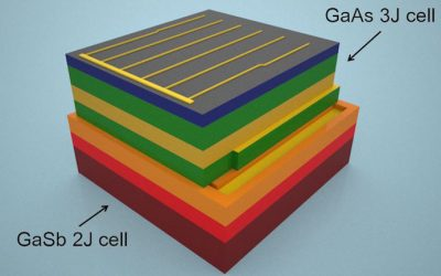 Cientistas podem ter criado a célula solar mais potente de todos os tempos