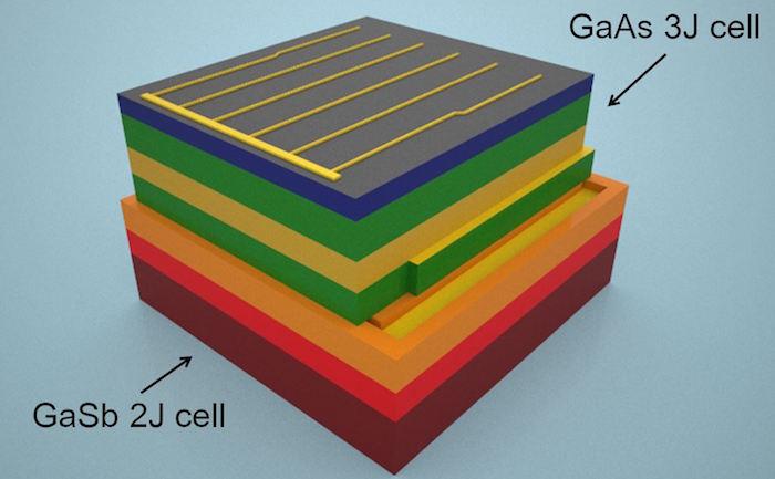 celula fotovoltaica